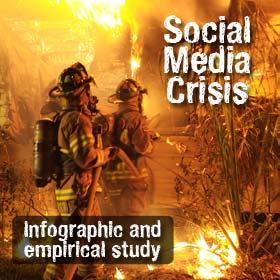 social-media-crises-christian-faller_fi