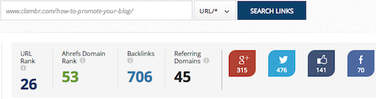 The Little Big Horn Strategy of Link Building - Expert-Roundups-Get-Tons-of-Backlinks-and-Social-Shares