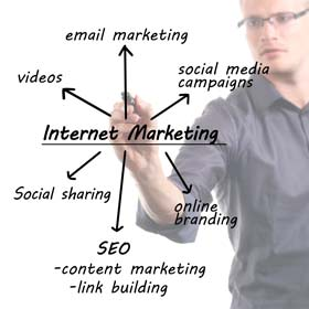 diagram with internet-marketing and seo topics